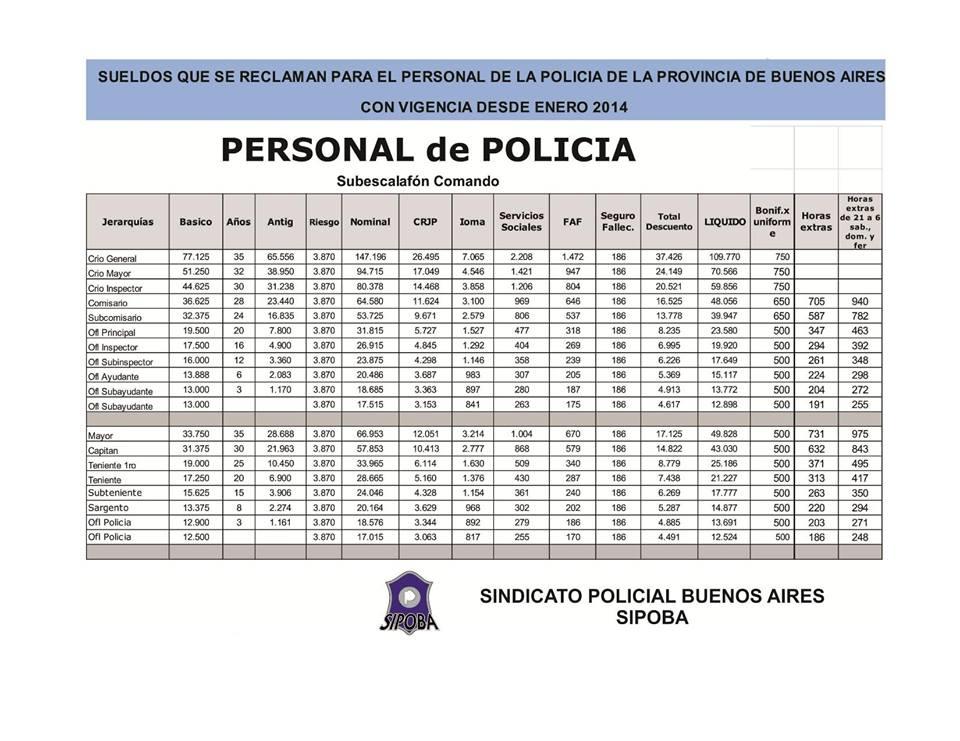 Escala Salarial Policia Bonaerense 2014 Escalas Salariales